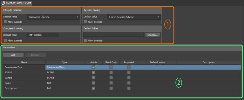 The Component Template Editor can be coarsely divided into two key regions.