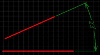 A placed Angular Dimension