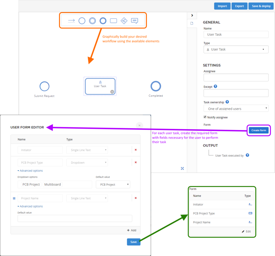 The powerful Process Workflow Editor provides the flexibility for you to build processes with workflows that can be as simple, or as complex as needed, and in line with your  company's requirements.