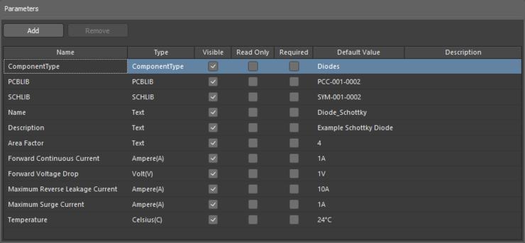 Пример параметров, определенных в шаблоне компонентов.