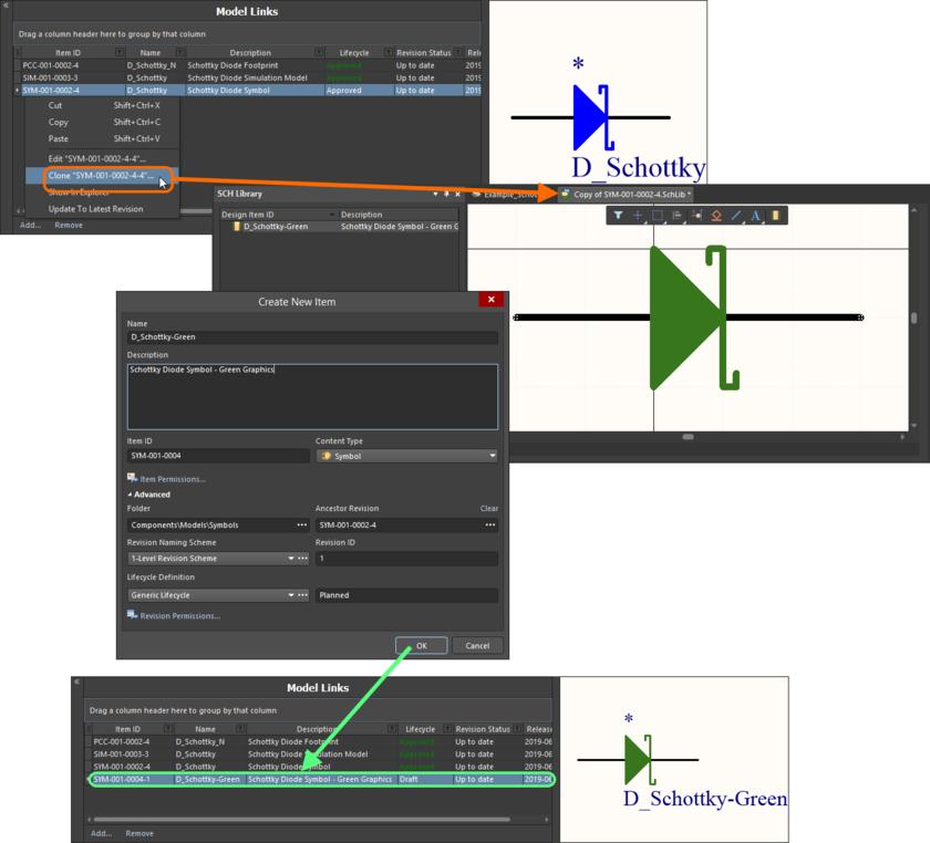 Клонированная ревизия объекта будет добавлена в качестве дополнительной ссылки на модель.