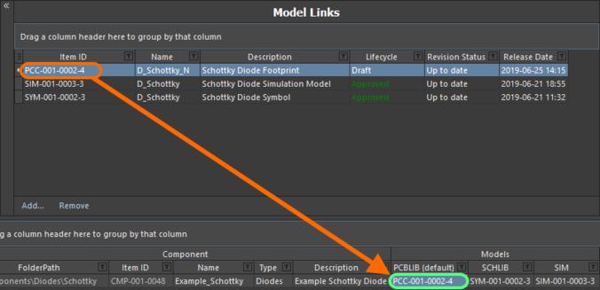 Ссылка на модель и назначения обновляются до самой новой ревизии по завершении выпуска.