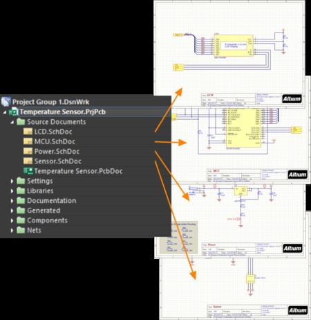 Пример плоского проекта без листа верхнего уровня