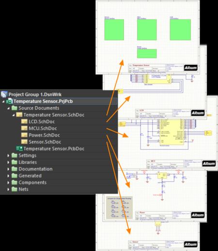 Пример плоского проекта с листом верхнего уровня