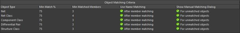 Object Matching Criteria