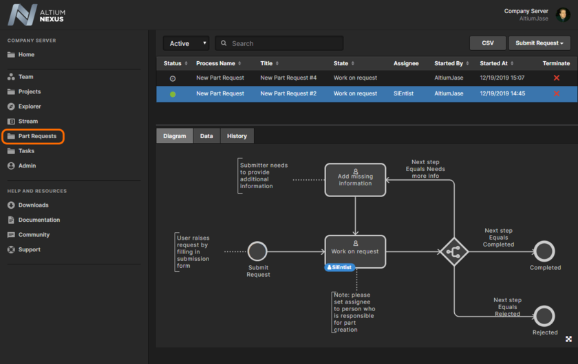 Create and manage requests for new parts through the Part Requests area of the NEXUS Server's browser interface. Each part request follows a chosen process workflow. In this image, you can see the associated flow depicted graphically on the Diagram tab, including indication of where in the process the request has reached.