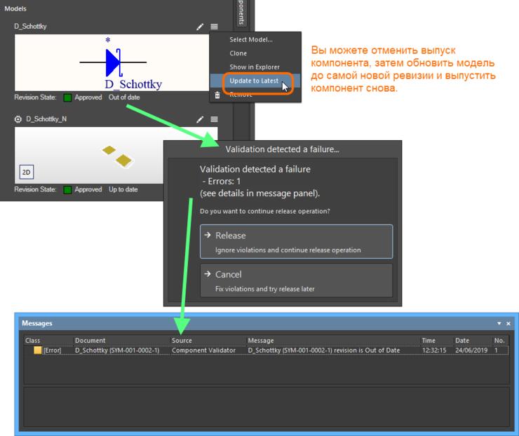 Определение того, что модель не актуальна, в ходе автоматической валидации компонента в Component Editor.