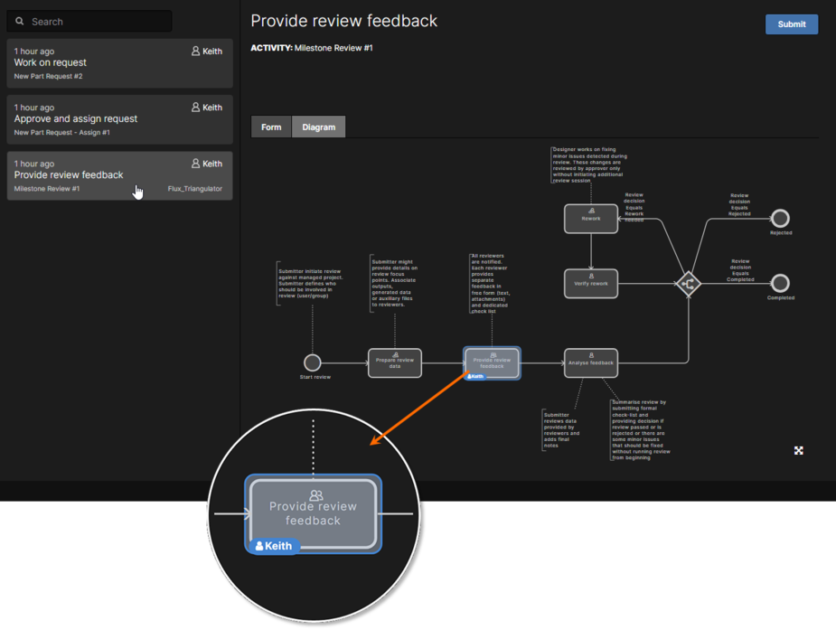 Accessing the workflow diagram for the default Milestone Review process, highlighting the user task requiring action, and by whom. Hover the mouse over the image to see the workflow diagram for the default New Part Request Assign process. In both cases, user Keith needs to address these tasks in order for the workflow to proceed to its next event.