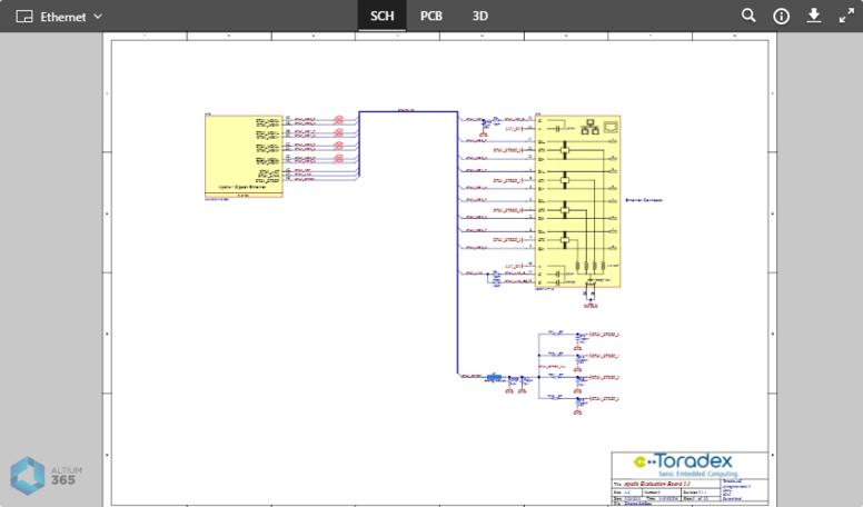 Пример, где показан Altium 365 Viewer, встроенный на веб-сайт Toradex для платы Apalis Evaluation Board. Здесь показана схема. Наведите курсор мыши на изображение, чтобы увидеть плату в 3D.