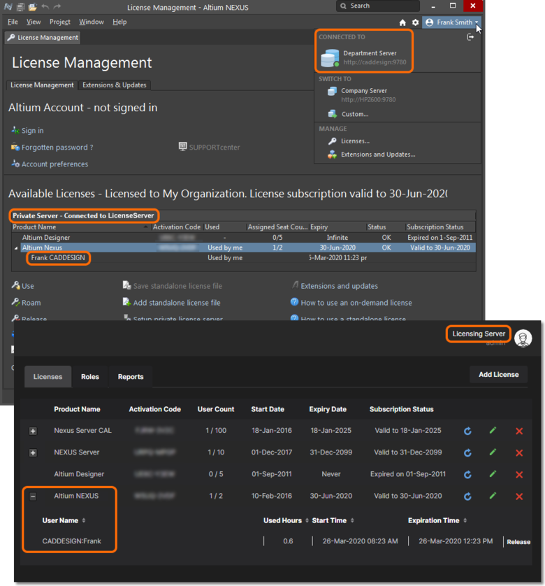 As user signed in to their local 'department' server will transparently access licenses from the central licensing server via their local server.