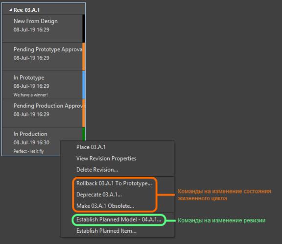 Контекстное меню ячейки на виде Item для изменения ревизии и состояния жизненного цикла.