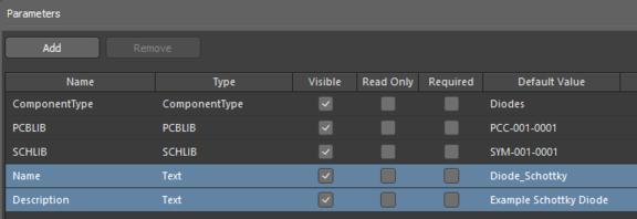 Укажите в шаблоне параметры Name и Description.