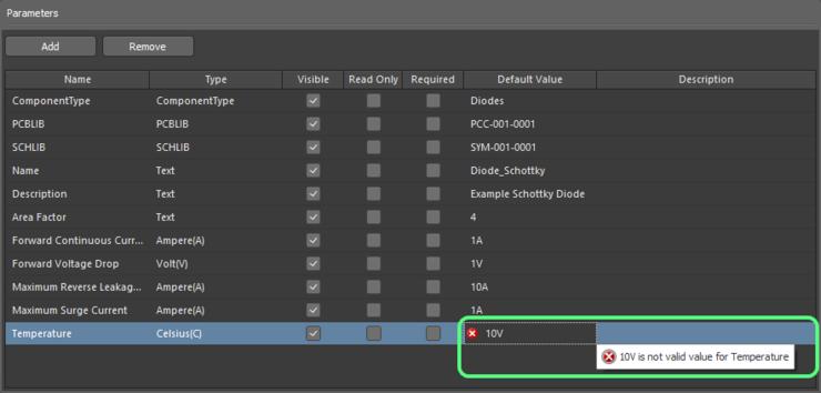 Пример работы валидации данных в редакторе шаблонов компонентов.
