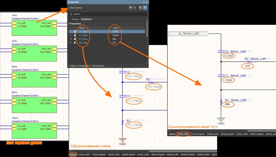 Изображение, где показано, как работает параметрическая иерархия, где определяются значения компонентов и как указываются ссылки на них