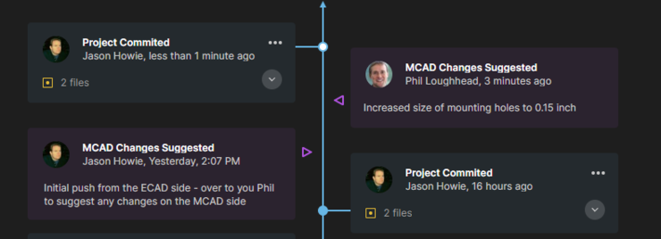 Example showing two MCAD-related events. On the left of the timeline's trunk the push event from the ECAD side, while on the right the push event from the MCAD side.