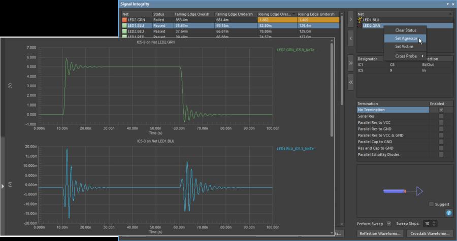 Crosstalk waveforms showing the aggressor (crosstalk source) and the victim