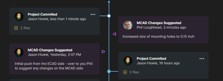 Example showing two MCAD-related events. On the left of the timeline's trunk, the push event from the ECAD side, while on the right, the push event from the MCAD side.