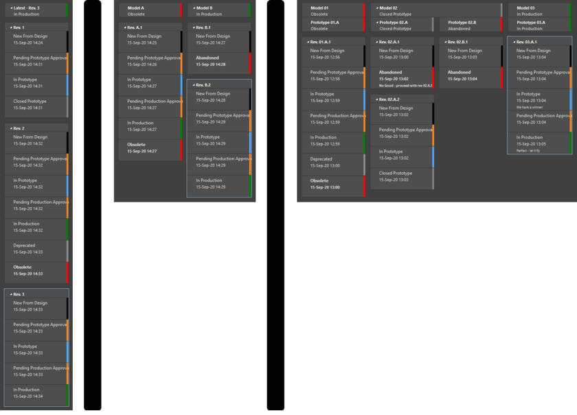 The different Item view displays for a 1-Level (left), 2-Level (center), and 3-Level (right) revision naming scheme.