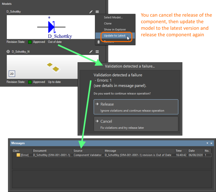 Detecting a model is out of date as part of the Component Editor's automatic component validation checks.