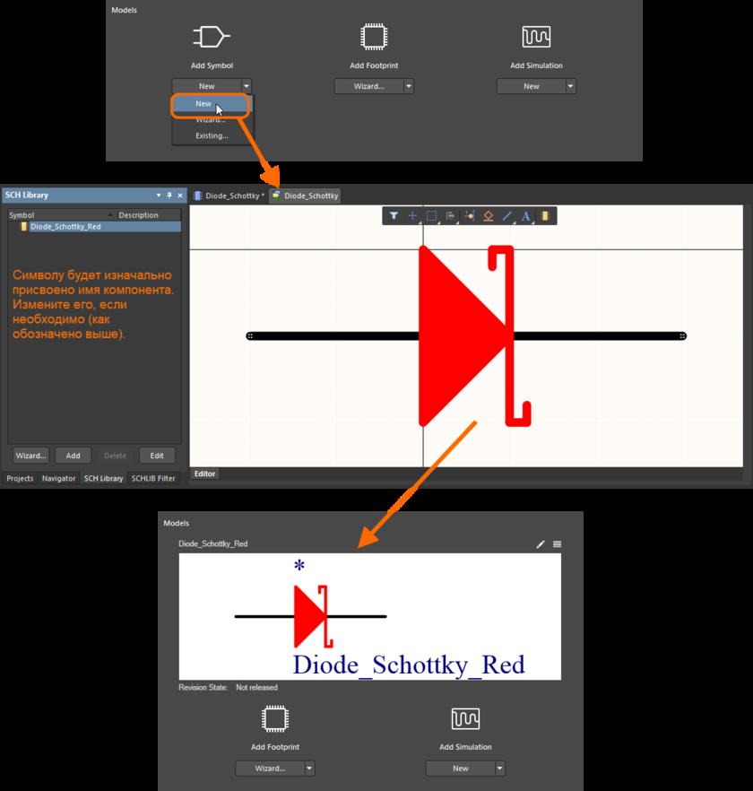 Пример создания новой модели компонента вручную, в данном случае – схемного символа. Изначально символ был назван Diode_Schottky, в соответствии с родительским компонентом, но затем он был переименован в Diode_Schottky_Red. Обратите внимание, что модель не будет выпущена до выпуска родительского компонента.