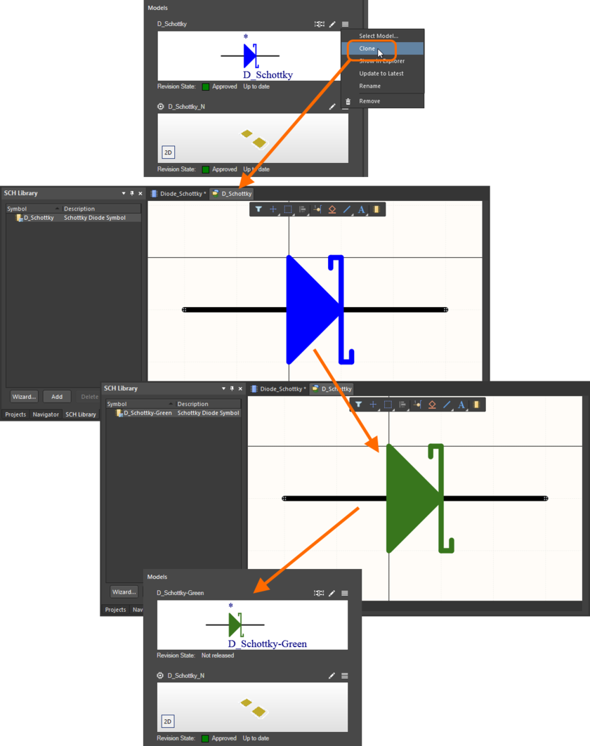 Example of cloning an existing model - allowing you to quickly create a new model item on-the-fly, and have your component use it, whilst not having to reinvent the wheel to do so.