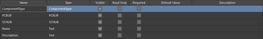 Системные параметры по умолчанию, включенные в новый объект шаблона компонентов.