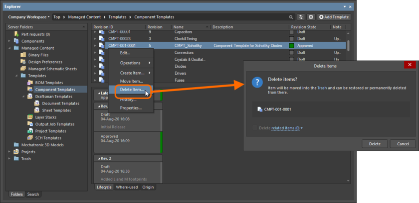 Soft deletion of a Component Template Item. The Item will be moved to the Workspace's Trash area.