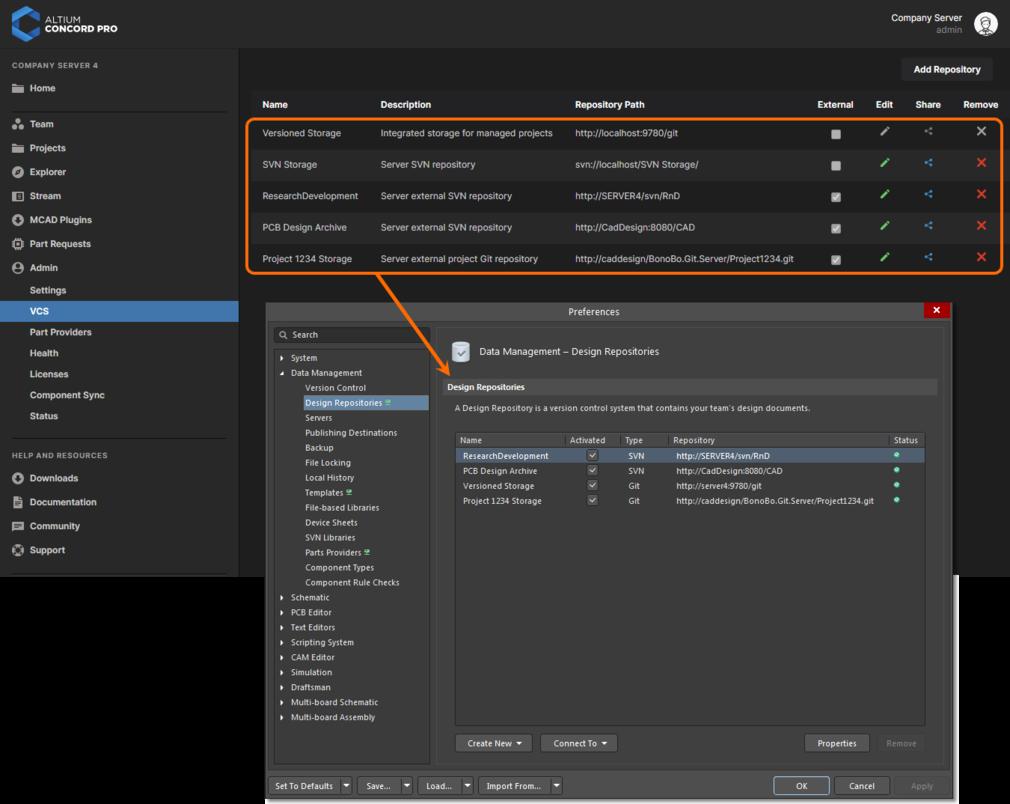 Определяйте доступ к проектным репозиториям своей организации централизованно. Репозитории могут быть внутренними для установки Altium Concord Pro (те, которые определены с помощью локальный службы) или внешними, заданными через встроенную в Altium Designer систему SVN или стороннюю службу SVN/Git. Управление доступом осуществляется через страницу VCS веб-интерфейса Concord Pro. При входе пользователя в Altium Concord Pro, доступные ему проектные репозитории автоматически добавляются на страницу Data Management - Design Repositories диалогового окна Preferences.