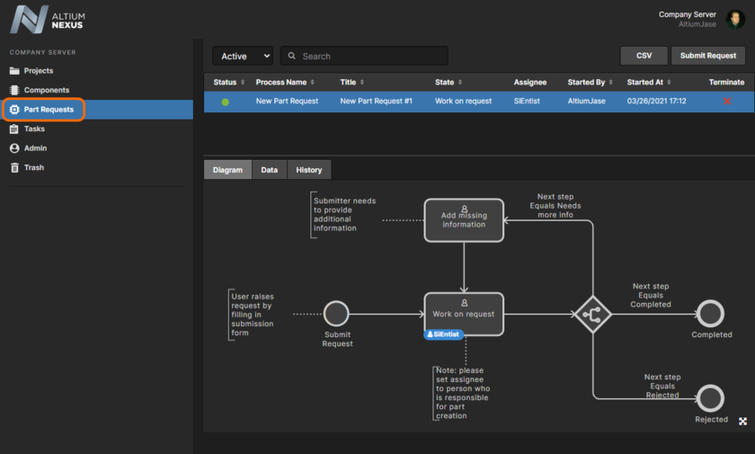 Create and manage requests for new parts through the Part Requests area of the NEXUS Server's browser interface. Each part request follows a chosen process workflow. In this image you can see the associated flow depicted graphically on the Diagram tab, including indication of where in the process the request has reached.