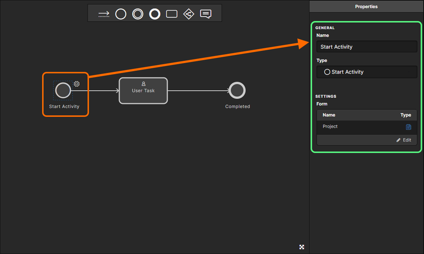 Properties pane presenting default properties for the Start workflow element (when defining a process within the Project Activities theme, and setting the element's Type to Start Activity). Hover over the image to show the default properties when the Task element (configured as a User Task) is selected.