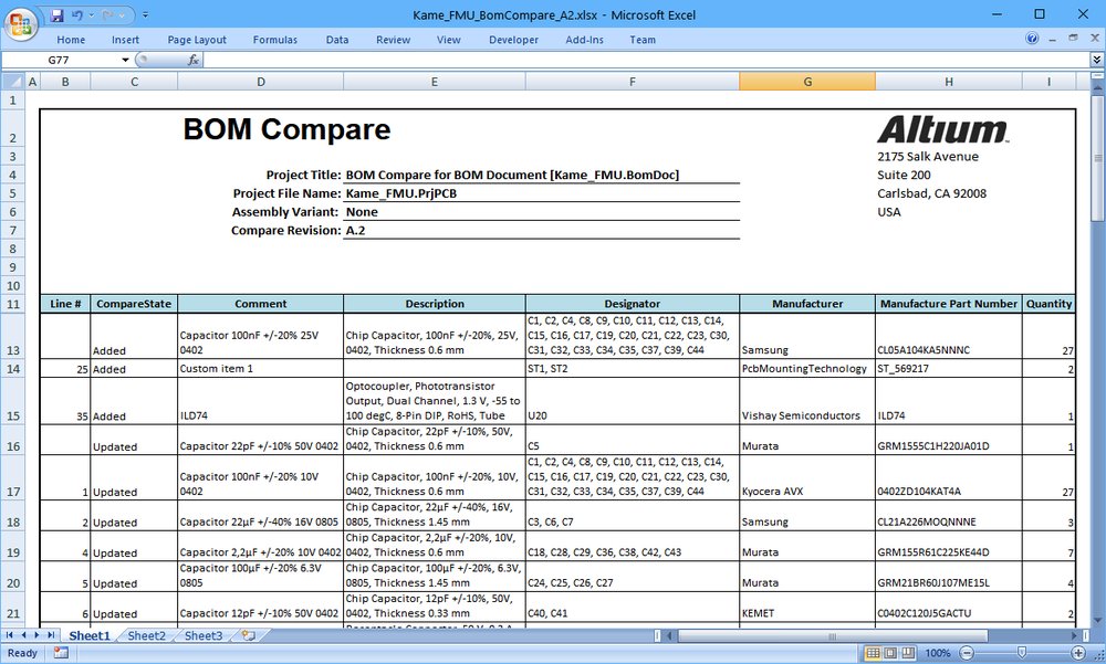 An example of a BOM Comparison report with an Excel template applied.