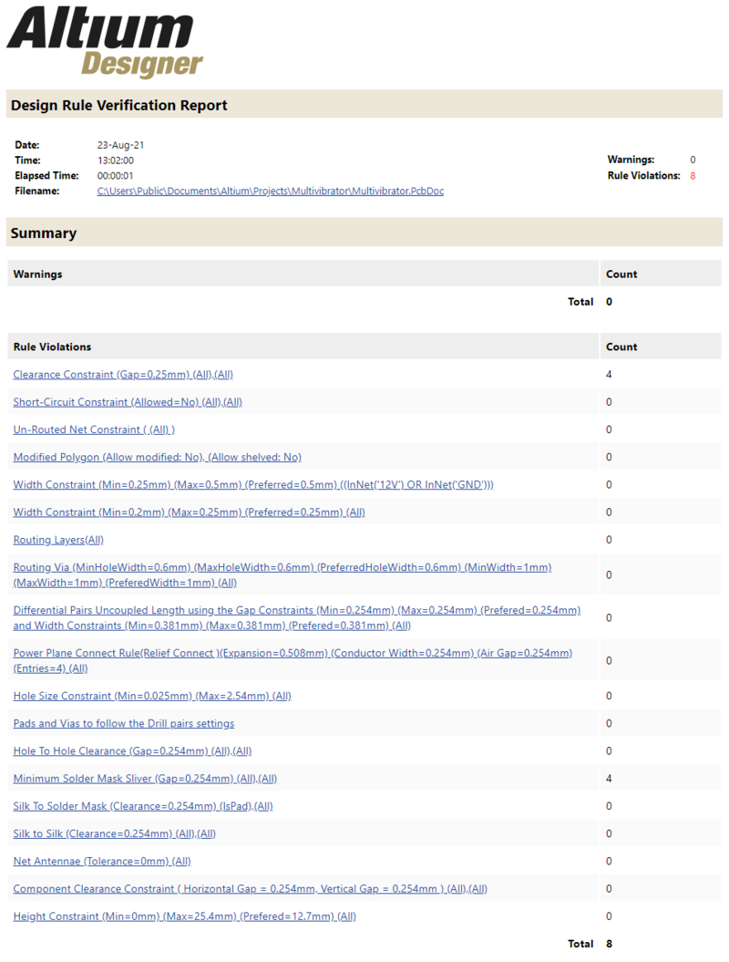 DRC check, Design Rule Verification Report, Summary section