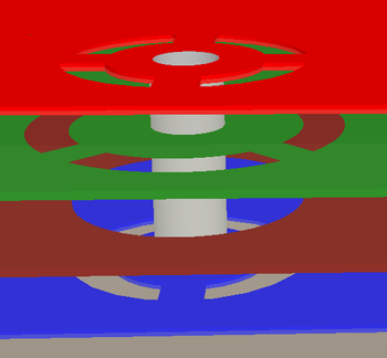 A via that spans and connects from the top layer (red) to the bottom layer (blue), and also connects to one internal power plane (green).
