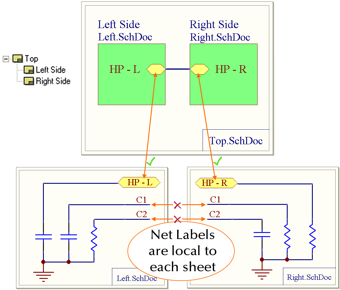 Multi Sheet And Channel Design Online Documentation For Wire Harness Board Into This Parent Child Structure Can Be Defined To Any Depth There Number Of Sheets In An Hierarchical
