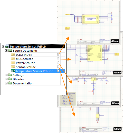 Multi Sheet And Multi Channel Design Online Documentation For