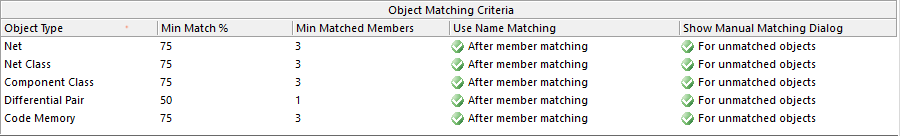 The default settings is to match members first, then by Object Type name.
