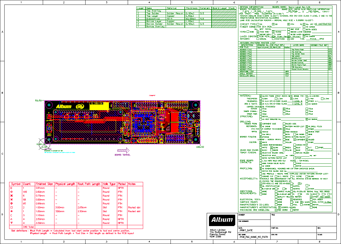 More About Outputs Online Documentation For Altium Products Graphic Industrial Circuit Board Black Background The Sheet