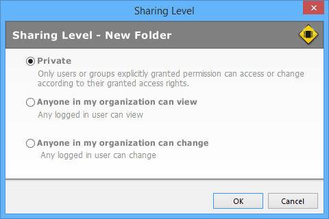 The Sharing Level dialog.