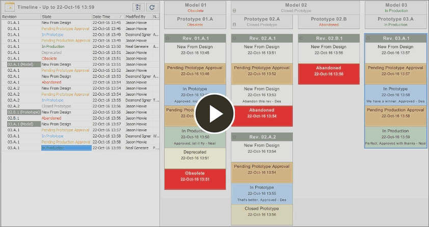 The Timeline is synchronized with the main graphical region of the view. Click an entry in the Timeline to highlight only the cells up to and including that point in time.