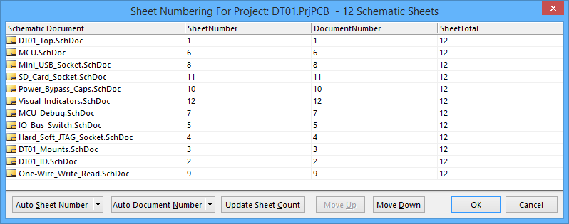 sheet numbering for project online documentation for altium products