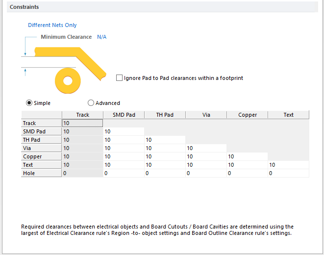 Default constraints for the Clearance rule. Roll the mouse over the image to compare the two modes available.