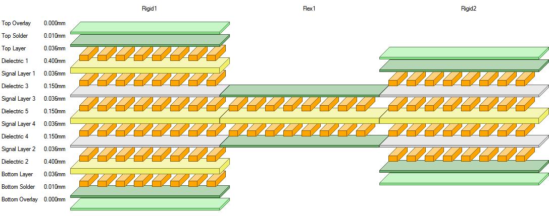 Defining the Layer Stack | Altium Designer 16 1 User Manual