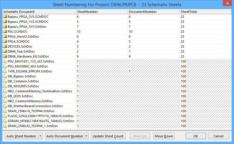 Device Sheets cannot be renumbered if they are set as read-only.