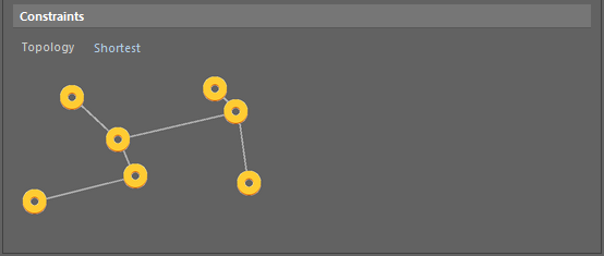 Default constraint for the Routing Topology rule.