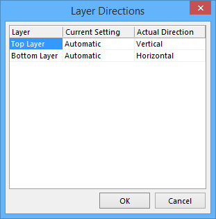 The Layer Directions dialog