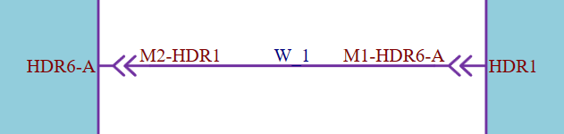A placed Wire type Connection between Module Entries.