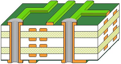 The Board | Altium Designer 18 0 User Manual | Documentation