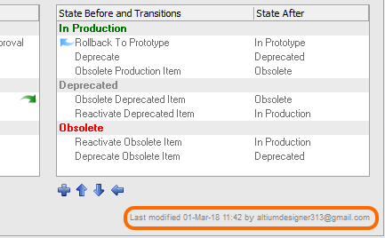 Identifying when a lifecycle definition was last modified, and by whom.