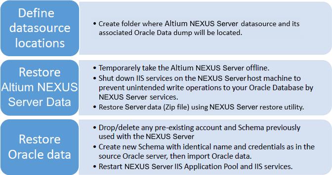 Restore Altium Nexus 2 0 User Manual Documentation