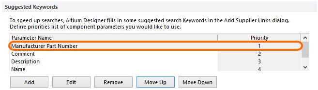 An example user-defined suggested keyword parameter, added and given the top priority.